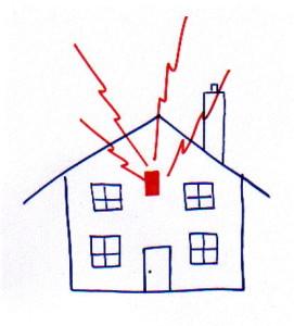 house-alarm-systems