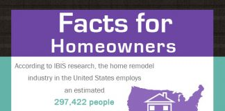 remodeling-magazine_homeowner-facts